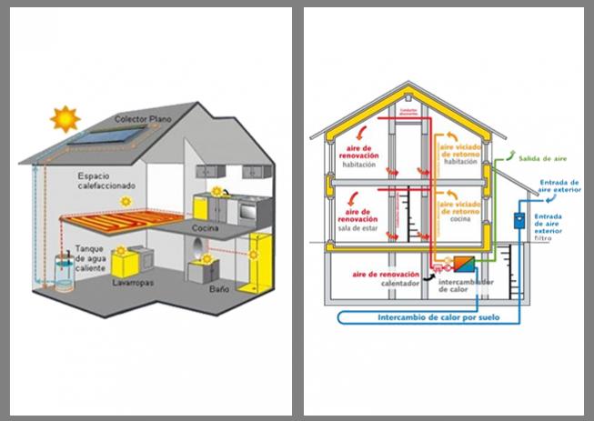 arquitectura bioclimática vs estándar passivhaus