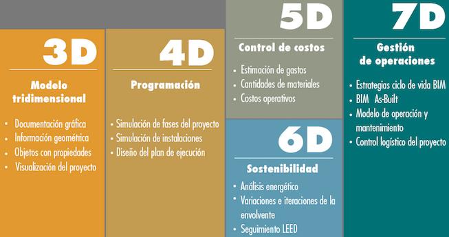 dimensiones_bim-hildebrandt