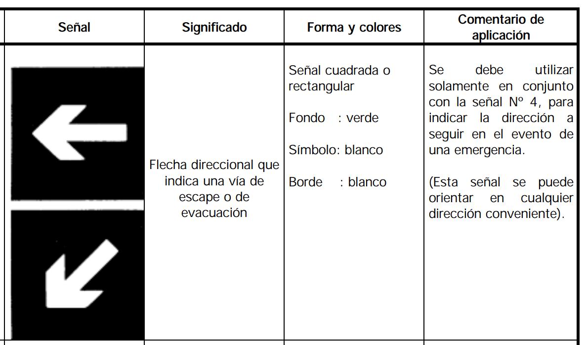 señalización_alternativas