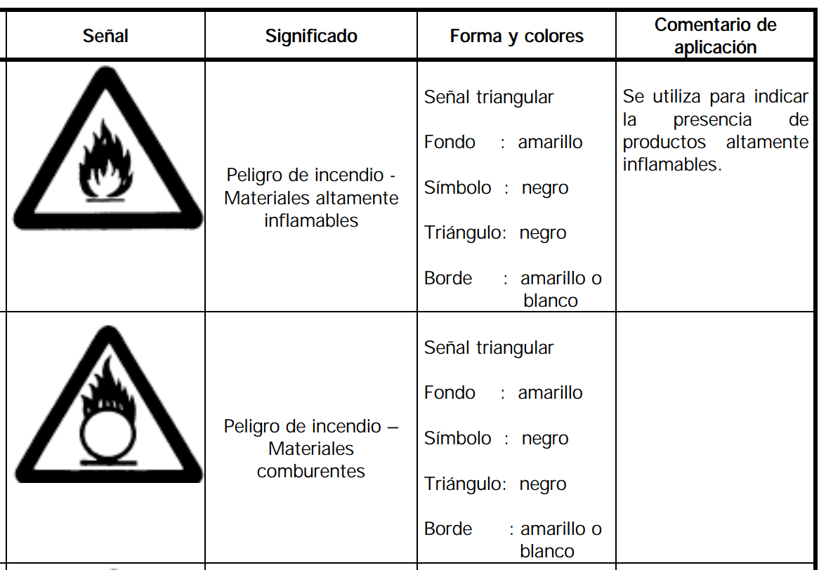 señalética_alto riesgo