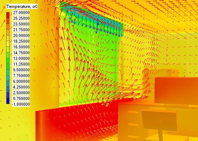 simulaciones energéticas